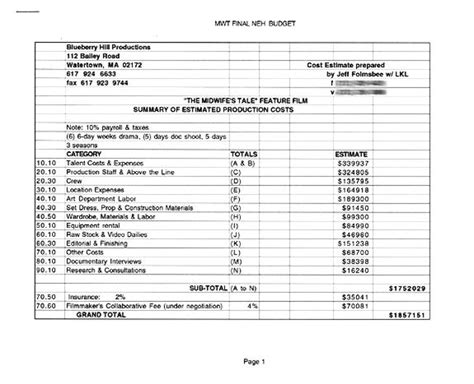 production budget template production budget template budget template free
