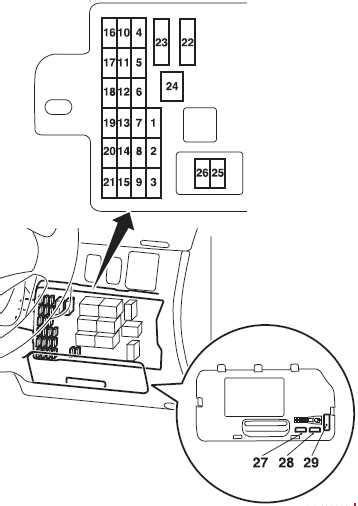 Mitsubishi L200 (2005 - 2015) – fuse box diagram - Auto Genius