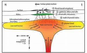 Did dinosaur-killing asteroid trigger largest lava flows ...
