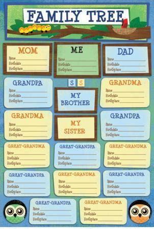 ancestry  kids  family tree scrapbook  family tree