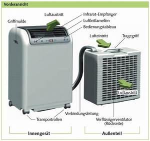Mobiles Klima Splitgerät : mobile klimaanlagen splitger te klimaanlagen test ~ Jslefanu.com Haus und Dekorationen