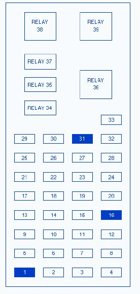 ford taurus  starter relay fuse boxblock circuit breaker diagram carfusebox