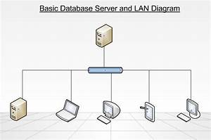 Network Architecture  Network Structure  Network Components  Network Systems  Network Component