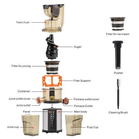 clean juicer easiest easy