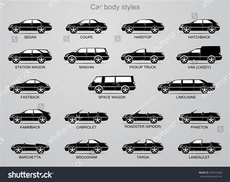 Car Body Styles Stock Vector 349372628