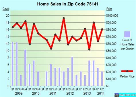 tuff shed inc hutchins tx 75141 zip code hutchins profile homes