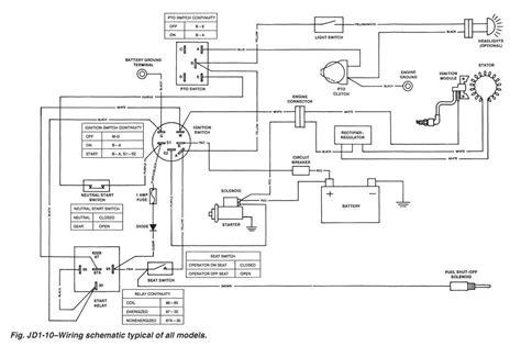 John Deere Stx Wiring Diagram Fuse