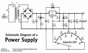 Variable Work Shop Power Supply Guide