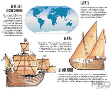 Rutas De Los Barcos De Cristobal Colon by Viajes Y Exploraciones En La Edad Media Enciclopedia Joskat
