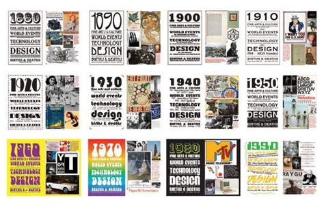 nice graphical display   history  graphic design