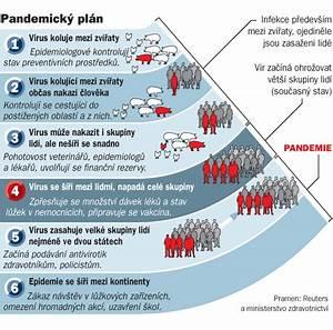 Drift a shift: spojenci chřipkového viru ulékař