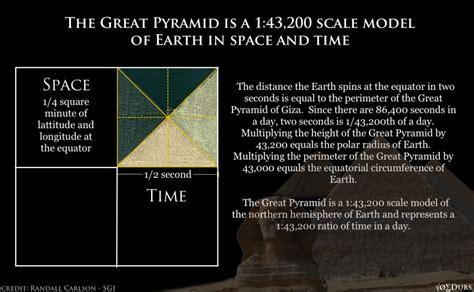 great pyramid  giza