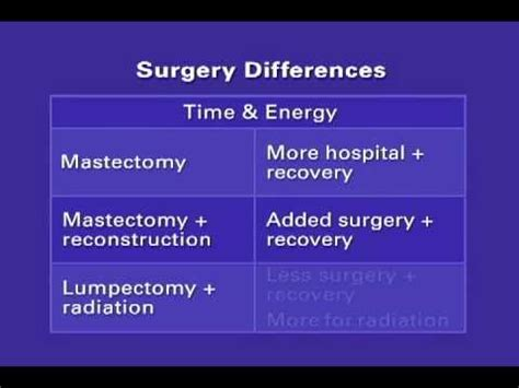 early stage breast cancer treatment  surgeries