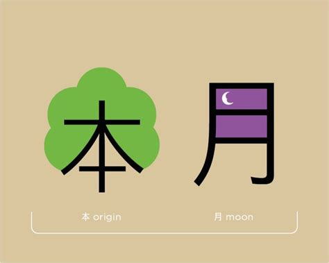 17 Best Images About Chineasy On Pinterest