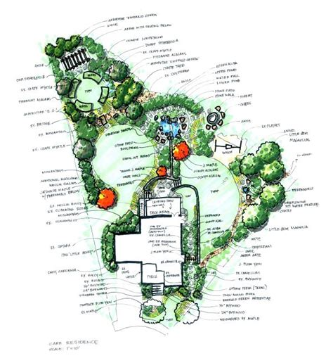 residential landscape design plan atlanta landscaping plans