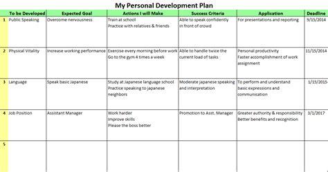 personal development plan templates documents  pdfs