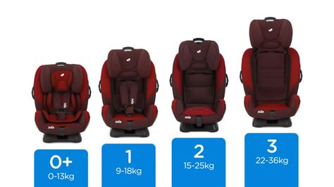 siege auto isofix 0 4 ans joie every stage