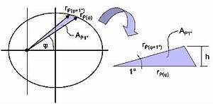 Dreiecksfläche Berechnen Formel : geo vibe himmelsmechanische berechnungen ~ Themetempest.com Abrechnung