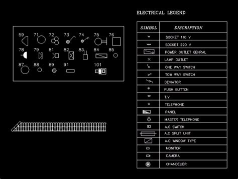 Symbology Of Electricity In Autocad