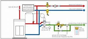 Groupe Securite Chaudiere : soupape deux voies caleffi st 544 ~ Premium-room.com Idées de Décoration