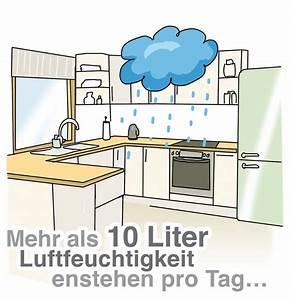 Ideale Luftfeuchtigkeit Wohnung : ratgeber richtig l ften ~ Watch28wear.com Haus und Dekorationen