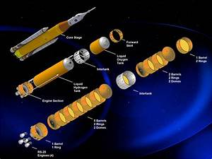 Constructing a new ride: NASA's deep space rocket takes ...
