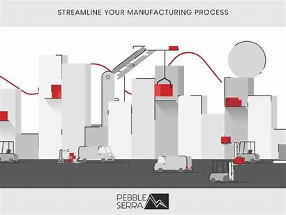 Lean Sigma Six Construction Motion Waste Manufacturing