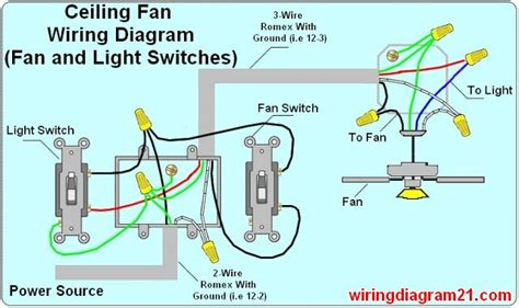 How Wire Bath Ceiling Fan Light Combo With Switch