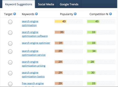 Keyword Search Engine - search engine optimization how to choose keywords