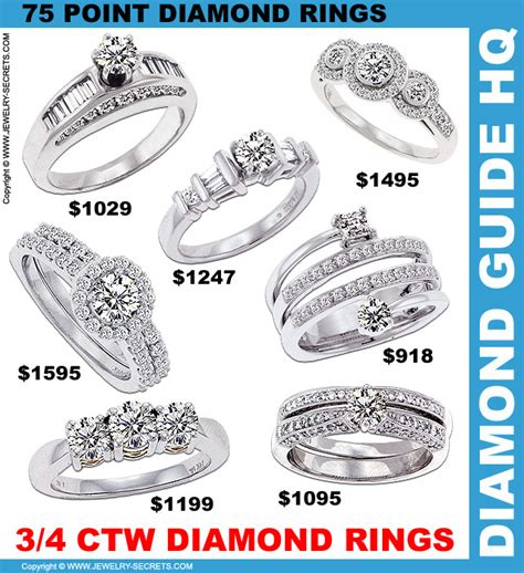 how much does the average wedding ring cost staruptalent