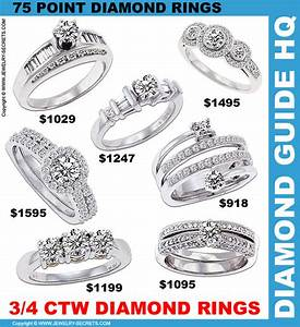 nice what does the average wedding cost 4 three quarter With what is the average cost of a wedding ring