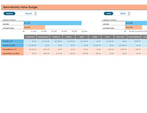 home budget  semi monthly timeline template