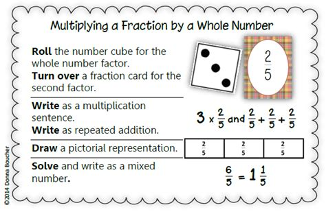 Multiplying Fractions  Math Coach's Corner