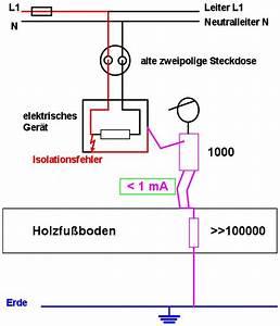Elektroinstallation Im Haus : stromschlag durch veraltete elektroinstallation ~ Lizthompson.info Haus und Dekorationen