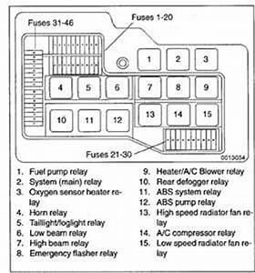mini cooper fuse box car o wiring diagram for free With mini fuse box