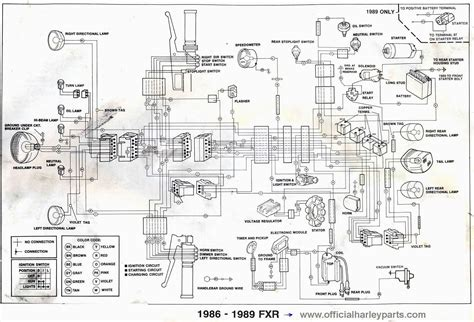 2002 Harley Electra Glide Wiring Diagram by Road King Wiring Diagram Wiring Diagram Database