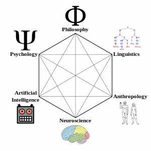 Cognitive science - Wikipedia