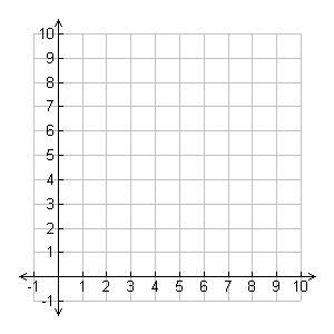 line graph template graph paper for high school math