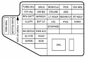 Chevrolet Cavalier  2000   U2013 Fuse Box Diagram