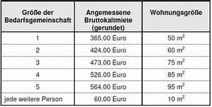 Heizkosten Berechnen Qm : kosten der unterkunft kdu tabelle und mietobergrenzen f r empf nger von grundsicherung ~ Themetempest.com Abrechnung