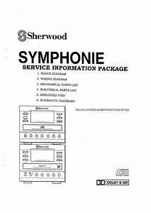 Sherwood Symphonie