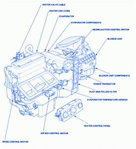 Fuse Box 2005 Honda Pilot : honda odyssey 2005 engine fuse box block circuit breaker ~ A.2002-acura-tl-radio.info Haus und Dekorationen