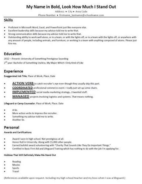 Typical Cv Template by A Typical Resume Will Include The Following Information