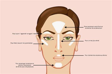 Comment appliquer du blush en crème 12 étapes