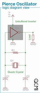 Enhancing Openqcm Quartz Crystal Microbalance Frequency