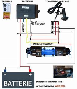 Distributeur Hydraulique Commande Electrique : kit lectrovanne pour treuil hydraulique ~ Medecine-chirurgie-esthetiques.com Avis de Voitures