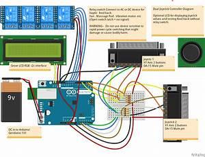 Ble Haptic Dual Joystick Controller