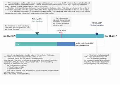 Timeline Diagram Diagrams Template Management Timelines Conceptdraw