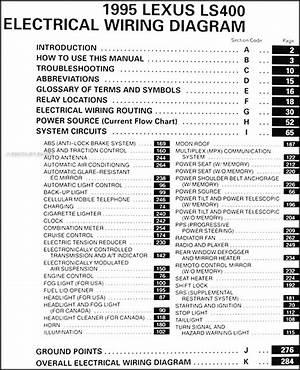 92 Lexus Ls400 Wiring Diagram 24358 Getacd Es
