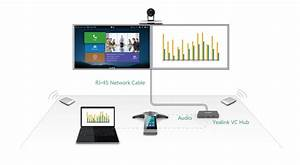 Vc800 Vc Room System Products Yealink